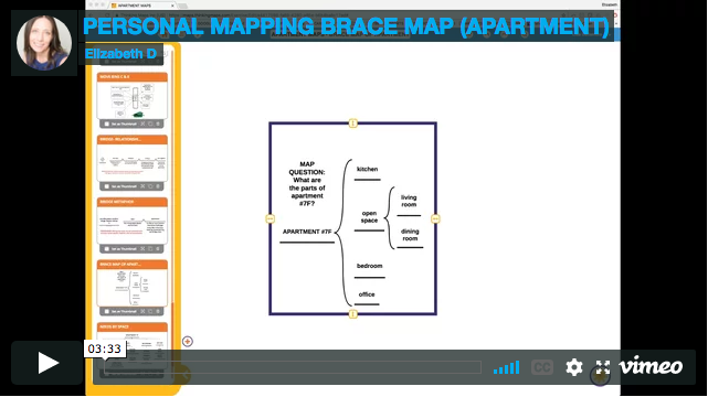 Brace Map - Personal Mapping (Apartment)