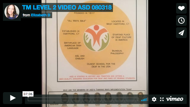 TM LEVEL 2 VIDEO ASD 080318