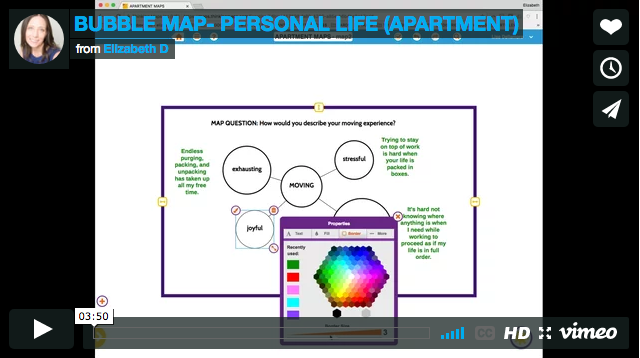 Bubble Map - Personal Life (Apartment)