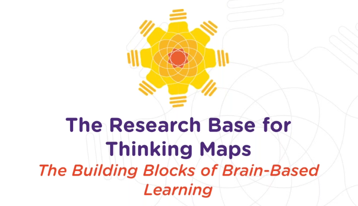 The Building Blocks of Brain-Based Learning: What Every Educator Should Know