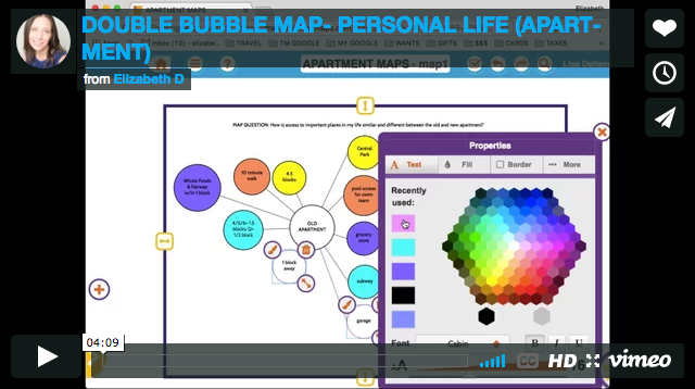 Double Bubble Map - Personal Life (Apartment)