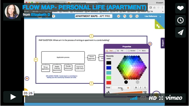Flow Map - Personal Life (Apartment)