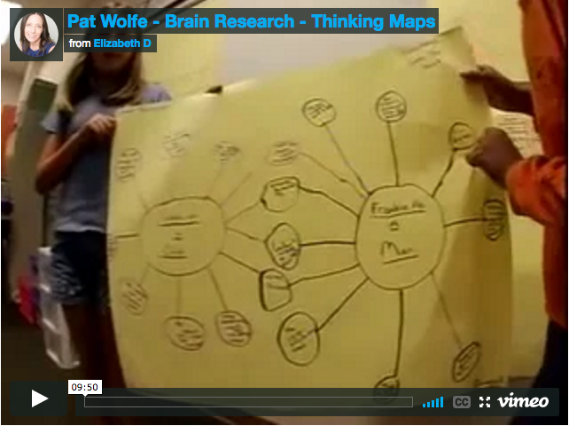 Pat Wolfe - Brain Research - Thinking Maps