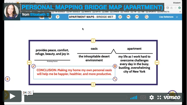 Bridge Map - Personal Mapping (Apartment)