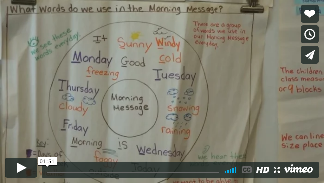 Thinking Maps PK Morning Message