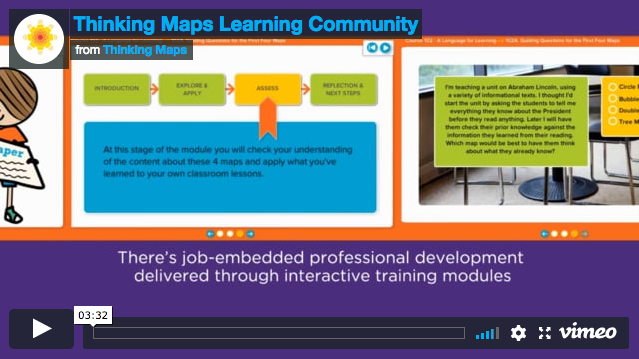 Thinking Maps Learning Comunity